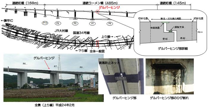 ヒンジ部の連続化によるPC橋補修技術を確立